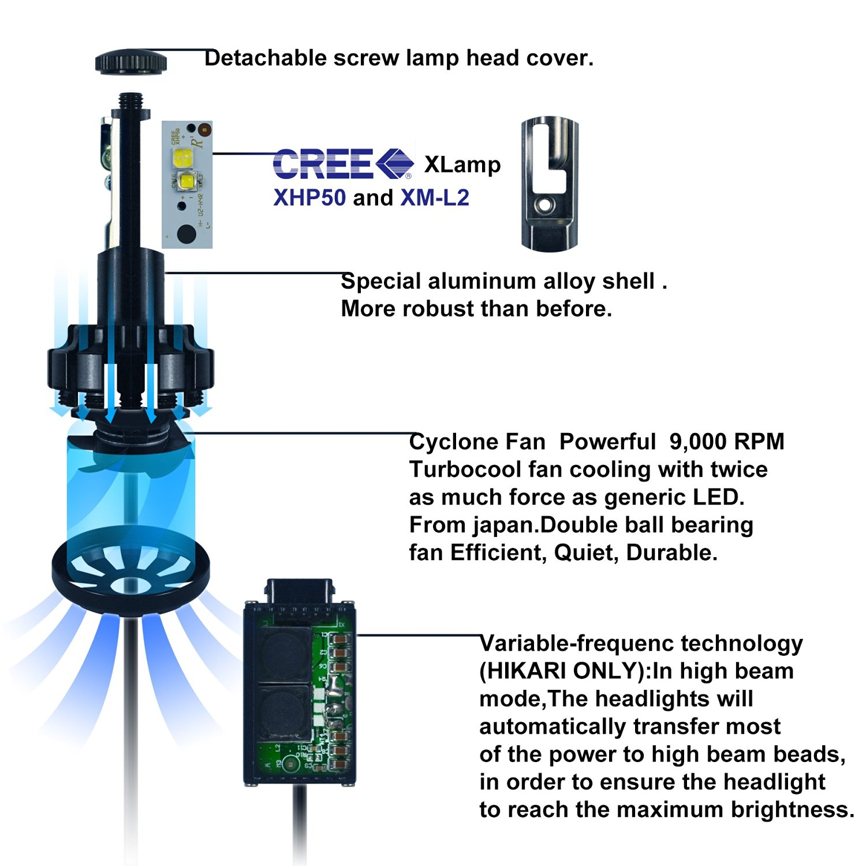Hikari Led Headlight Bulbs Conversion Kit