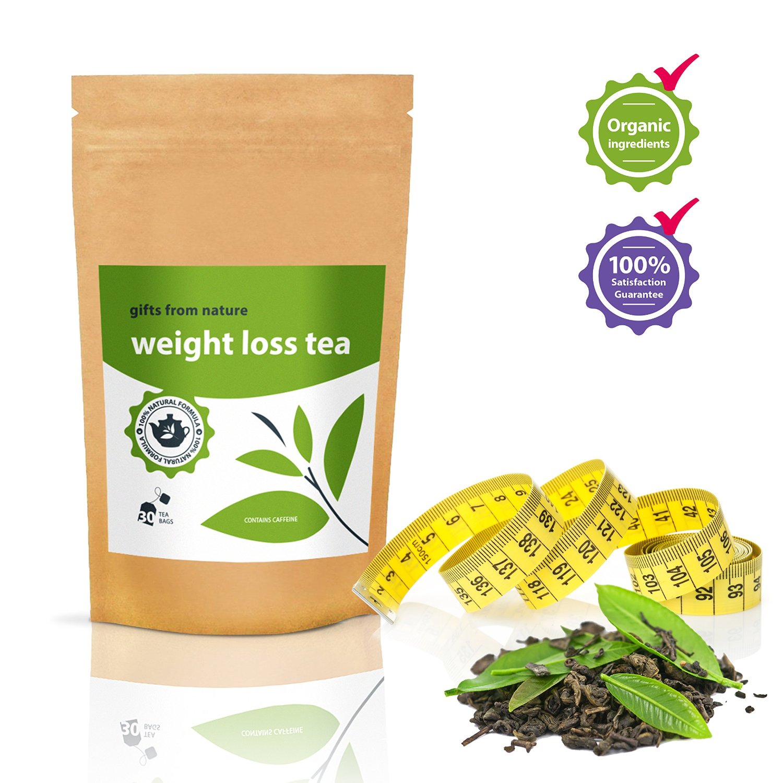 Best tea for slimming