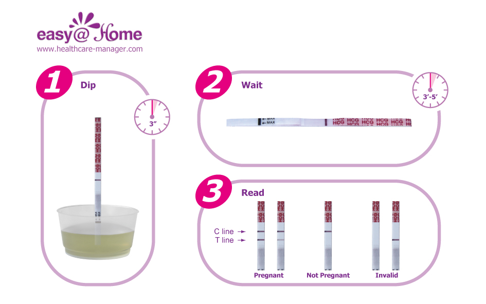 Test Hcg Levels At Home Uk