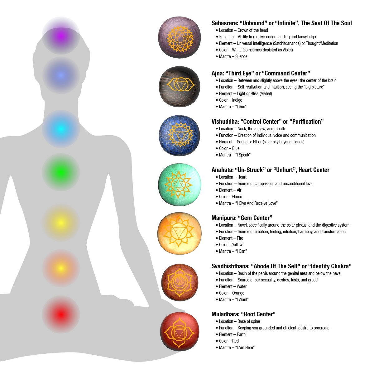 solar plexus and healing chakra crystals The third wheel of energy in our body, the solar plexus chakra, is located around the navel, just below the rib cage.