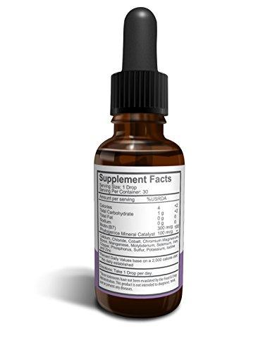 Liquid Biotin For Hair Growth